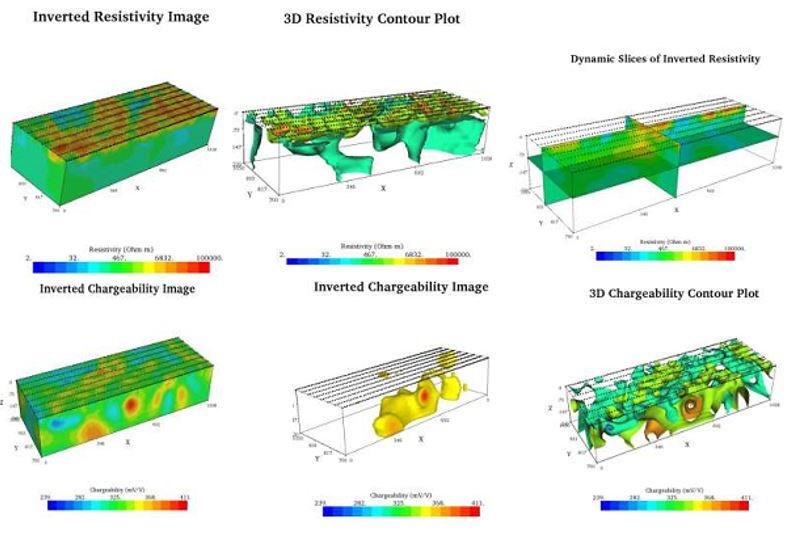 Vistas de Imágenes de resistividad en 3D